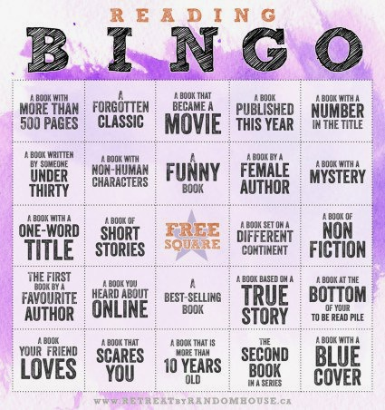 First Ever Book Bingo Time! How did 2018 shape up? #BookBingo